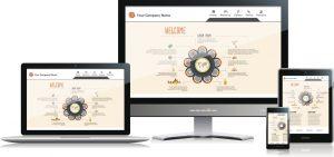 5-trends-for-car-dealer-website-design
