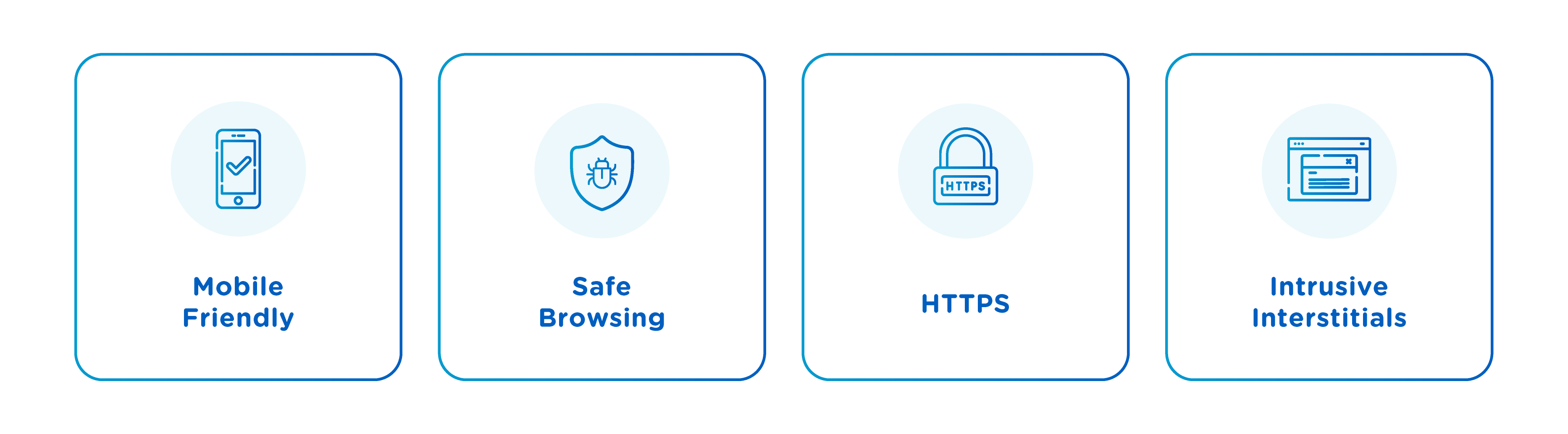 An infographic that illustrates the four additional factors in Core Web Vitals: mobile friendliness, safe browsing, HTTPS, and intrusive interstitials.